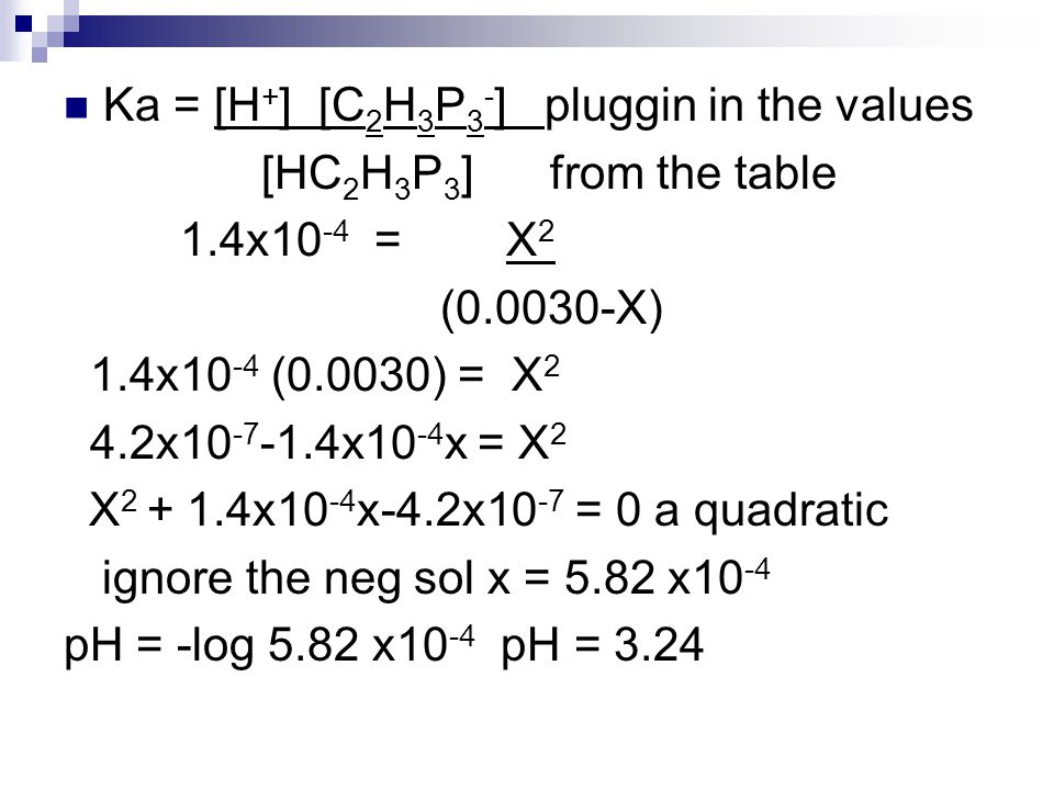 Ka = [H+] [C2H3P3-] pluggin in the values